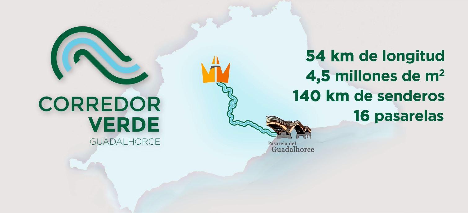 Corredor verde del Guadalhorce